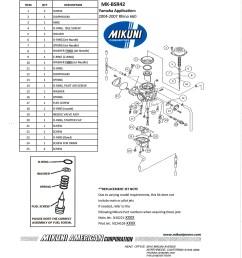 mikuni mk bsr42 carburetor rebuild kit exploded view parts list [ 2550 x 3300 Pixel ]
