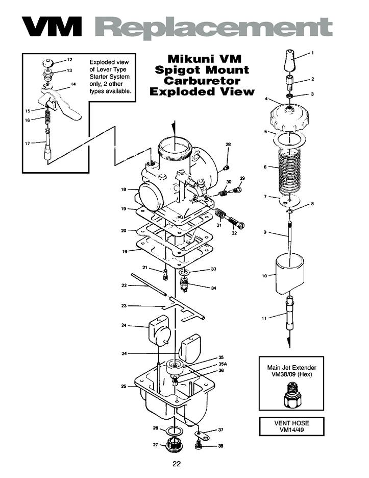 Mikuni Carburetor Diagram Tm33, Mikuni, Free Engine Image