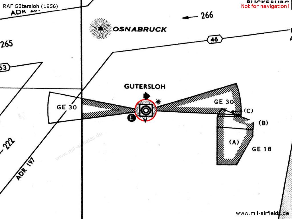 Gutersloh Air Base