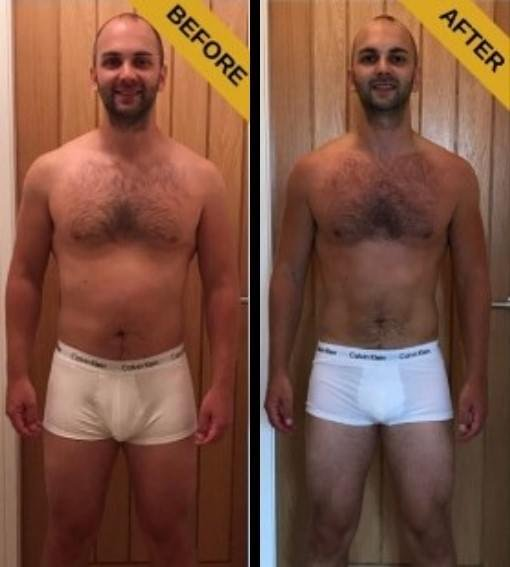 Fight Body Formula Results