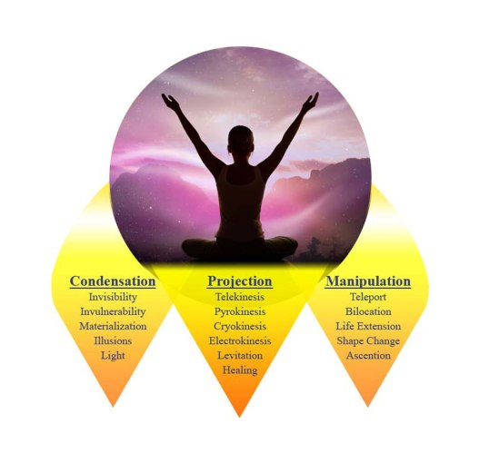 Miracle-Mastery-psychic-abilities