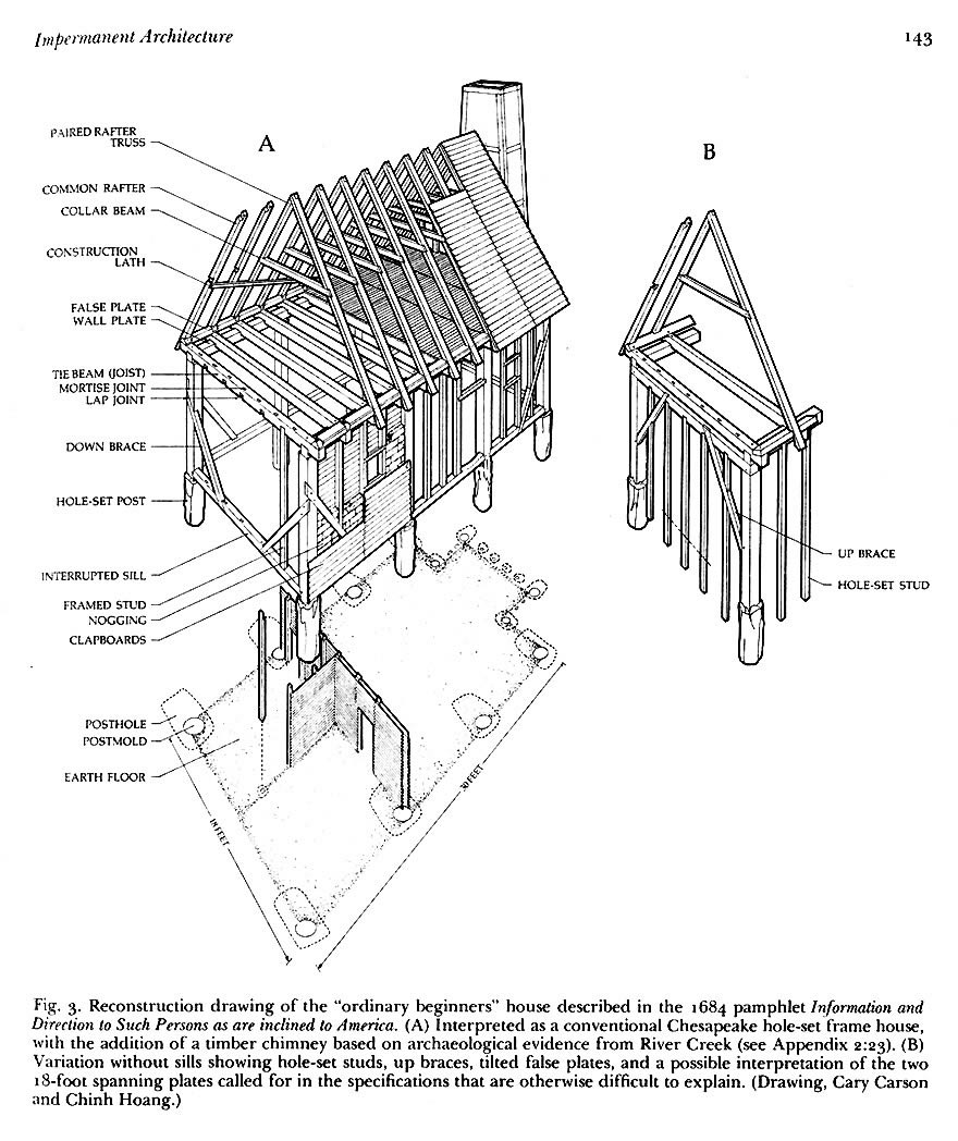 Construction Drawing of a Virginia House Based on Bennett