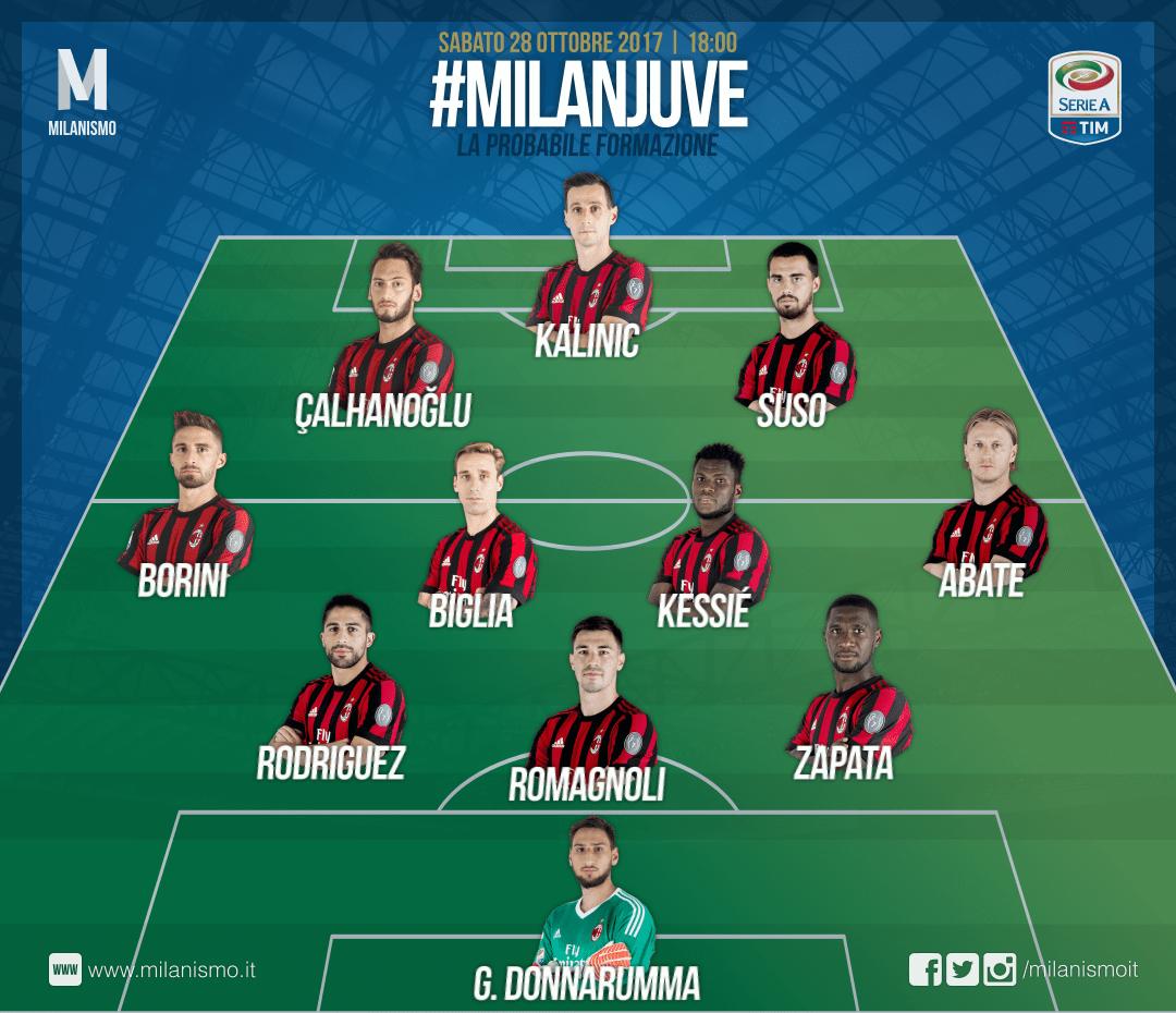 La probabile formazione di Milan-Juventus, 11^ giornata della Serie A 2017/2018