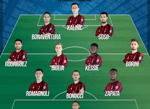 La probabile formazione scelta da Montella per Milan-Torino, 14° giornata di Serie A 2017-18