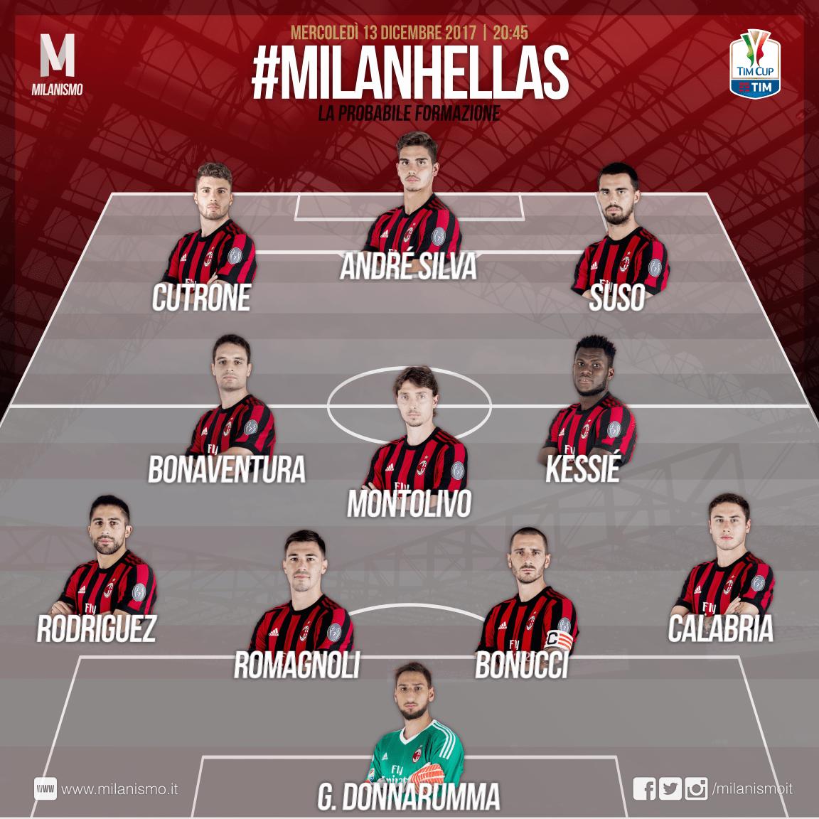 La probabile formazione scelta da Gattuso per Milan-Hellas Verona, ottavi di finale di Coppa Italia