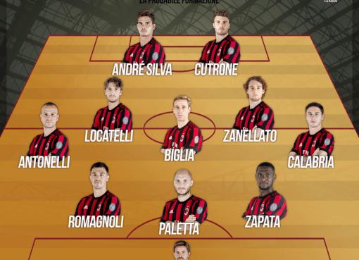 La probabile formazione rossonera verso Rijeka-Milan, ultima giornata di Europa League