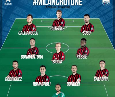 La probabile formazione scelta da Gattuso per Milan-Crotone, 20° giornata di Serie A 2017-18