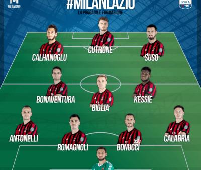 La probabile formazione scelta da Gattuso per Milan-Lazio, 22° giornata di Serie A 2017-18
