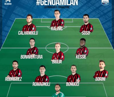 La probabile formazione rossonera verso Genoa-Milan, 28° giornata di Serie A 2017-18