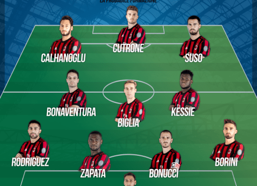 La probabile formazione rossonera verso Milan-Chievo, 29° giornata di Serie A 2017-18