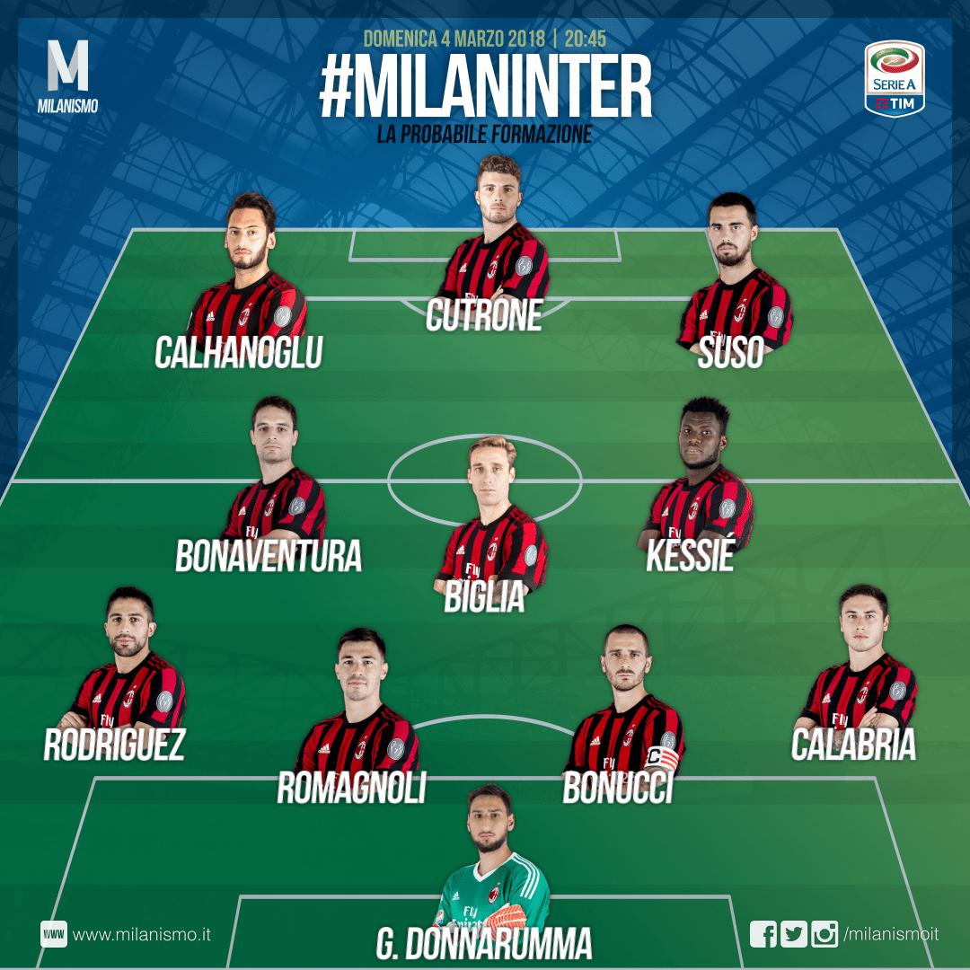 La probabile formazione rossonera verso Milan-Inter, 27° giornata di Serie A 2017-18