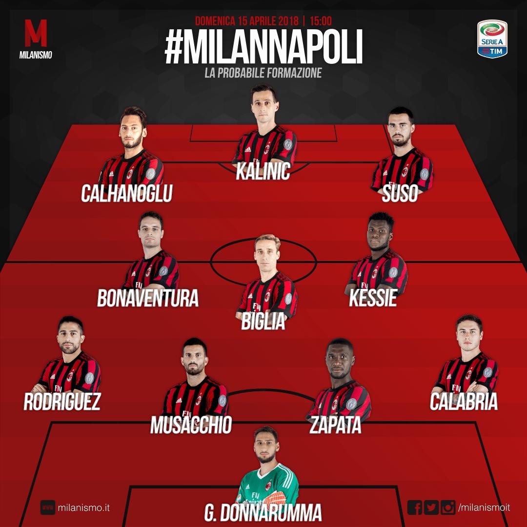 La probabile formazione rossonera verso Milan-Napoli, 32° giornata di Serie A 2017-18