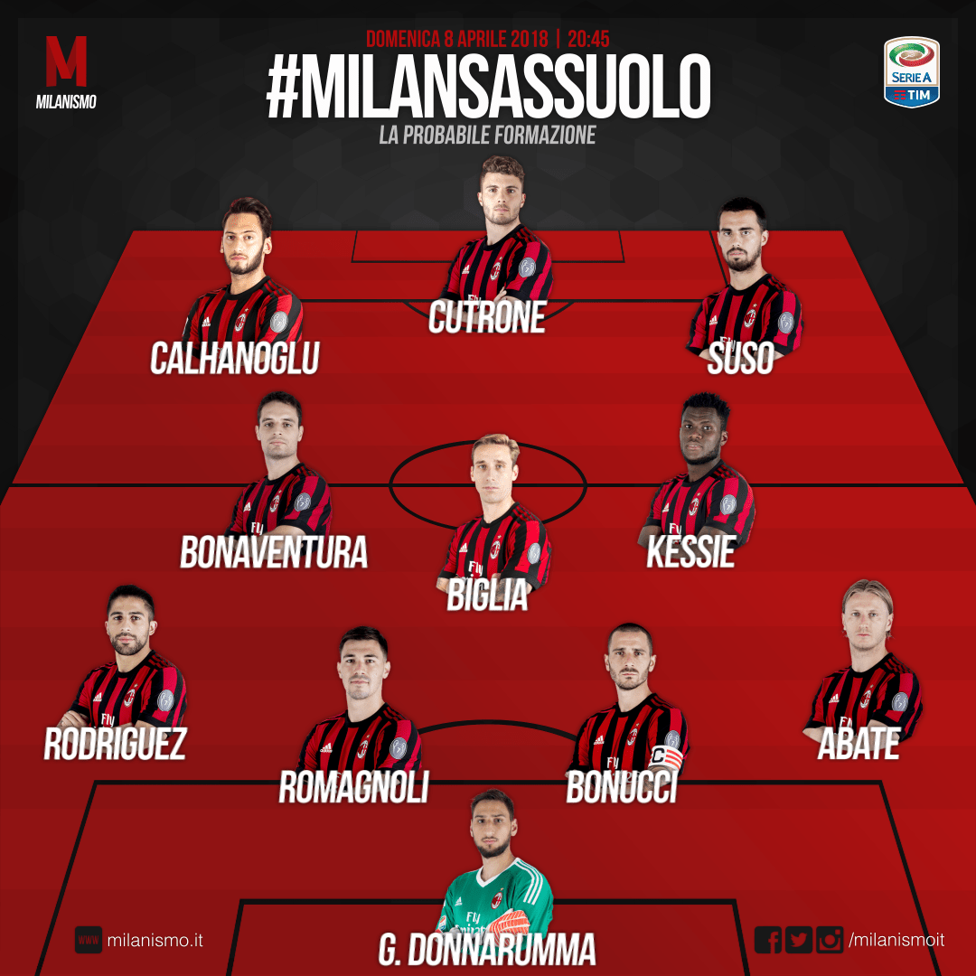 La probabile formazione scelta da Gattuso per Milan-Sassuolo, 31° giornata di Serie A 2017-18
