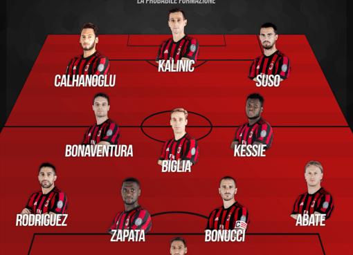 La probabile formazione per Torino-Milan, 33° giornata di Serie A 2017-18