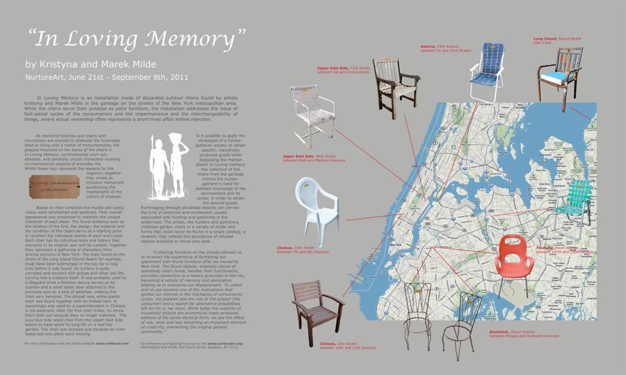 In Loving Memory, information table