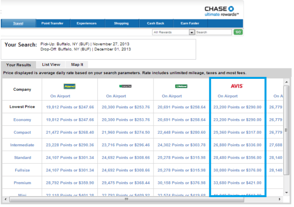 Chase UR Car Rental