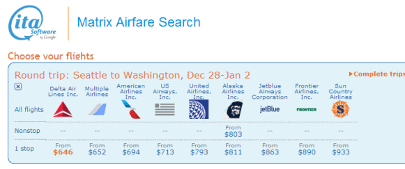 Clearly high demand is driving these prices. $720-800 or more for this flight makes it hard to afford to go home for the holidays.
