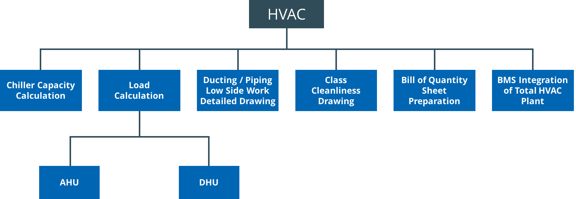 hight resolution of hvac heat ventilation and air conditioning