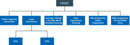 small resolution of hvac heat ventilation and air conditioning