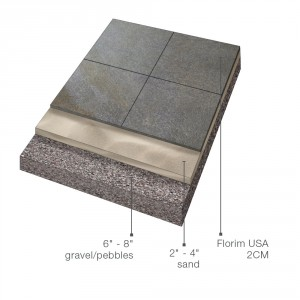 https www milestonetiles com en outdoor tiles laying tile on sand