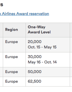 You can still book on old american airlines chart with alaska or etihad miles milevalue also rh