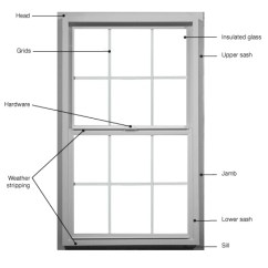Parts Of A Window Frame Diagram Dodge Wiring Ram 2500 Glossary Windows Doors Terms Ashby Lumber Double Hung