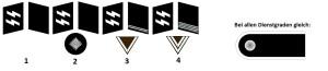 Звания команды оружия СС