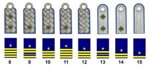 德国海军军官