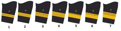 德国海军的医务人员