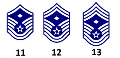 First Sergeant der US Air Force