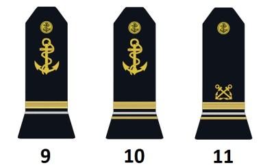 Sous-officiers plus hauts de la marine française