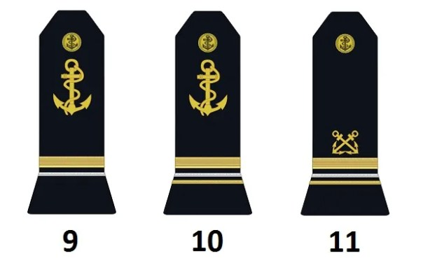 Higher noncommissioned officers of the French navy