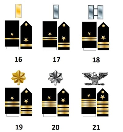 Offiziere der US Navy
