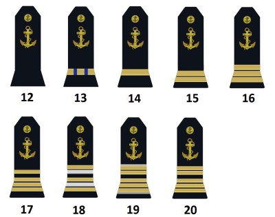 Officiers d'état-major et subalternes de la Marine nationale française