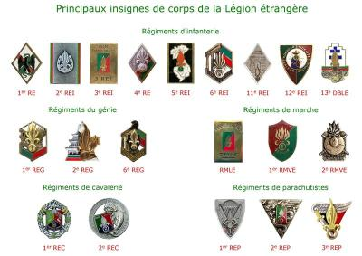 Die Insignien der Regimenter der Fremdenlegion
