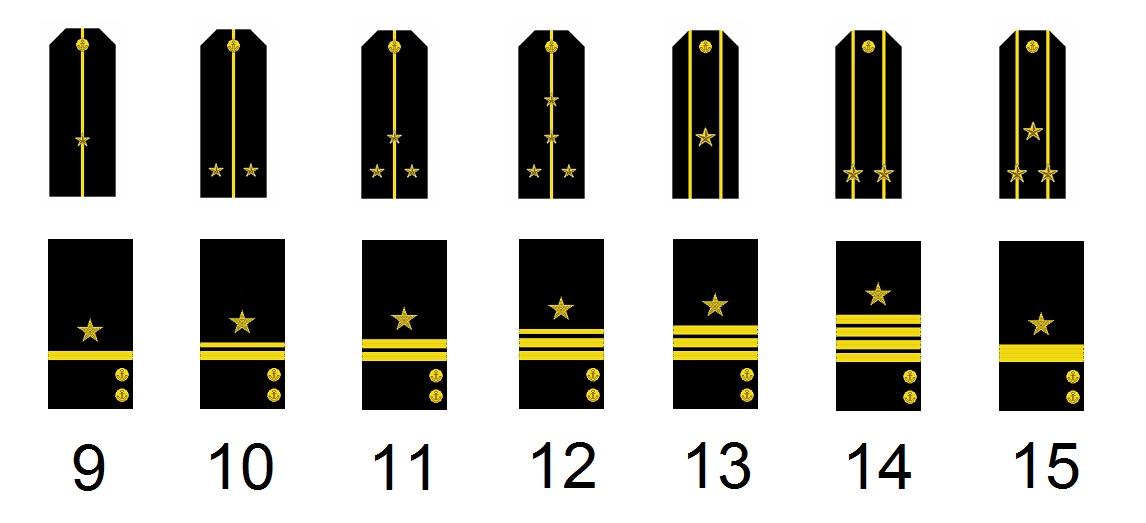 Ranks In Marine >> Dienstgrade der russischen Marine - Militär Wissen