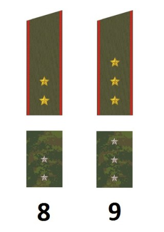 Russian Praporschtschik ranks