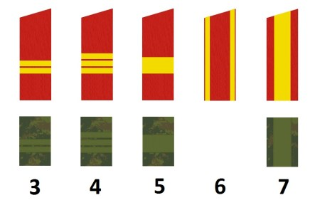 Russian noncommissioned officer's ranks