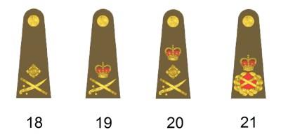 Gradi generali dell'esercito britannico