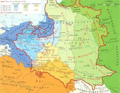 La division de la Pologne au XVIIIe siècle