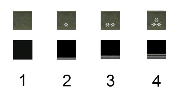 Team ranks of the Austrian Armed Forces