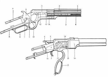 Aufbau eines Mehrlade Gewehres
