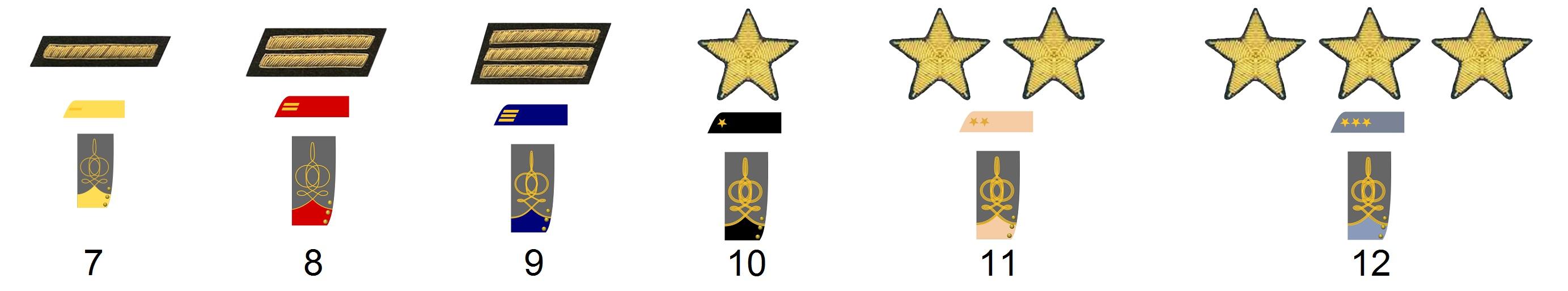 Südstaaten Armee (Konföderierte Armee)