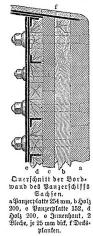 Detail der Panzerung des Panzerschiffs SMS Sachsen