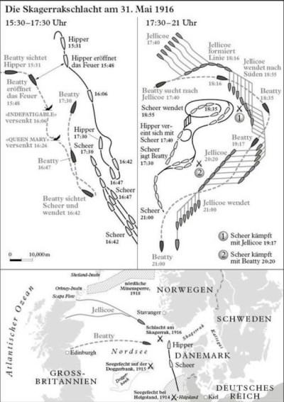 La battaglia di Skagerrak del 31 maggio 1916