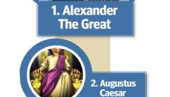 weaknesses of alexander the great
