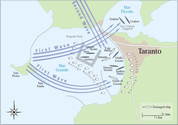 Mapa da Batalha - 11 de Novembro de 1940