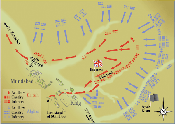 Map of the Battle of Maiwand – 27 July 1880 – Military History Monthly