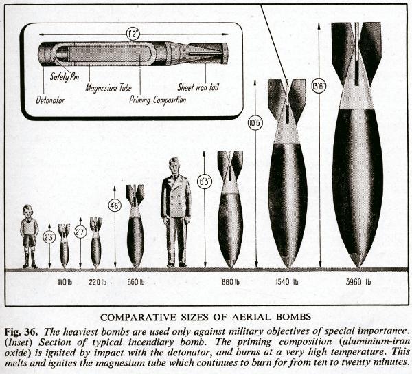 Aerial Bomb Guide - Baedecker Blitz