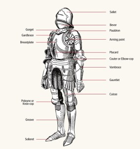 15th-Century Armour